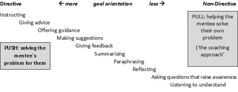 mentoring spectrum
